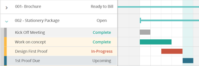 FunctionFox product image zoom Gantt Chart