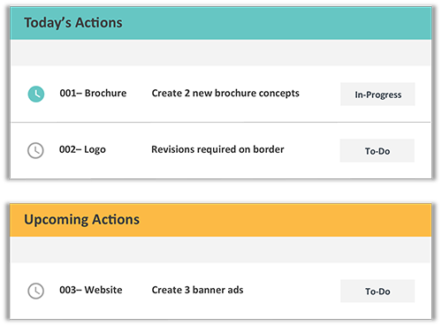 Actionable To-Do tasks